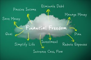 Your GPS for Financial Success